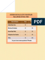 Porcentajes y Evaluación
