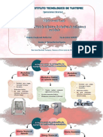 Mapa Conceptual_criterios Para La Seleccion de Equipos de Agitacion y Mezclado