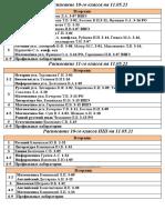 Расписание СШ 2020-2021 2 полугодие 11.05.2021 (1)