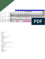 Tableaux indicateurs Assurance Qualité 2020 2021