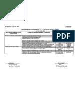 program de conformare cu cerinţele legale OHSAS
