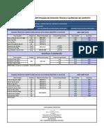 Certificado de Ensaios CPIII-40 RS Ensacado 09-09-2019