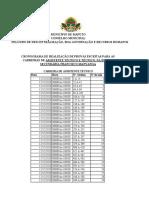 Cronograma Prova Escrita Para as Carreiras de Assistente Técnico e Técnico