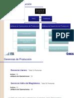 Estructura Organizacional Activos y equipos de Operaciones Octubre 11_Aprobada ST