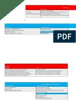 Estrategia digital y Plan estrategico de Marketing para  jules.emprendedordigital