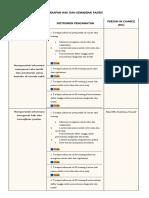Self Assesment dari BPRS lwt link