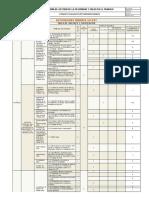 Calificacion Estandares Minimos Resolución 1111 2017 Autoevaluacion