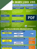 SAP _ PM Elementos Organizacionais