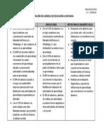 VALORACIÓN DEL MODELO DE EDUCACIÓN A DISTANCIA