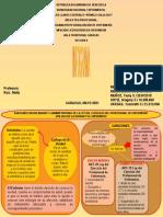 Infograma Etica P