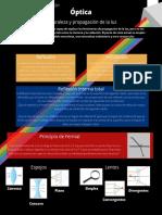 PF Equipo 7 Poster Optica,Luz