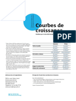 Courbes_de_croissance_-_Wachstumskurven