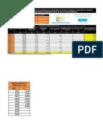 Determinación de Obligación Llevado PLE - TodoDocumentos.info