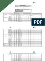 Costeo del proyecto (1)