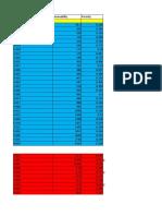 poro-perm graph