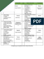Cronograma plenarias (1) (3) (1)
