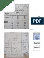Examen 4 - ANDEVA 2 Factores - Galaviz López Abel Isaac