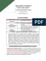 Axes pour la préparation de lexamen 2020-2021 (2)