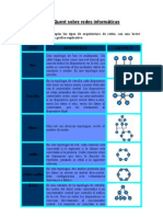 Web Quest sobre redes informáticas