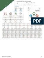 Калькулятор Ба Цзы _ Ming Li - Навигатор По Судьбе5