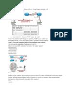 Cisco CCNA1 Final Exam version 4