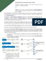 Les Domaines de Diffusion v2.2