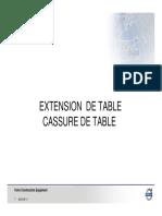 4. Extension de Table