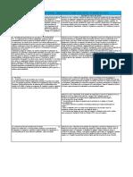 CUADRO COMPARATIVO ISO 9001 Y DEC 1072