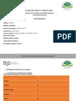 INFORME QUINCENAL PSICOPEDAGOGIA. 14 MAYO 2021