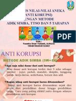 Tugas 6. Analisis ANEKA_Anti Korupsi_Yuanita Sinar Yulianti