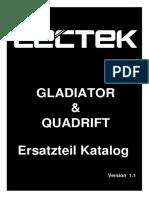 871 Cectek Gladiator Katalog Dilu De