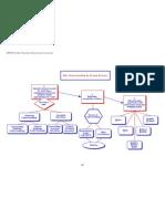 UBD_Process