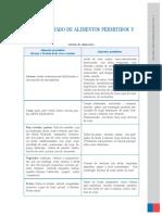 Extracto Norma Técnica APLV Flatten