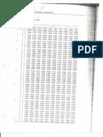 Tabla Distribucion Binomial