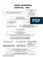 PneumoniaHospitalar