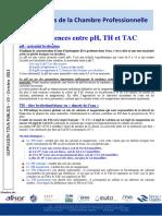 18-DIFFERENCE_ENTRE_pH_TH_ET_TAC_V3_OCT_13 (2)