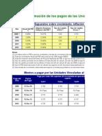 Cupones TVPP PBI - IAMC