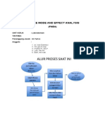 9.1.1 ep 8c FAILURE MODE AND EFFECT ANALYSIS pkm sukajadi