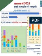 covid-vacunas-fases-publicaciones_2020-10-15