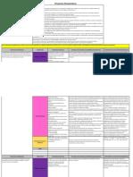 2. Anexo 2_Matriz de DCD_Proyectos Humanísticos