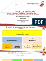 LOS MODELOS TEÓRICOS DE LA INTELIGENCIA EMOCIONAL (1)