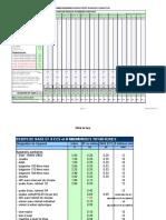 Calcul débit Pb EF-EC