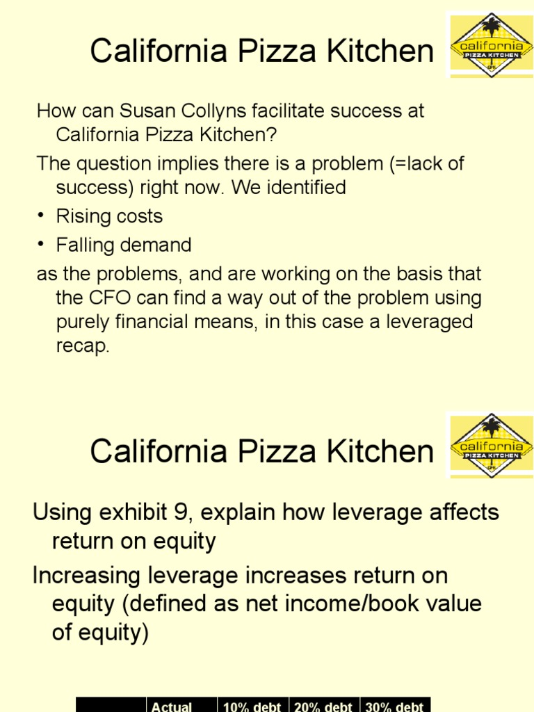 California Pizza Kitchen group 1