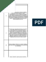 Ruta Aprendizaje 3°-4° básico