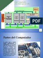 FuncionamientodelComputador  2021