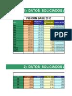 Datos y graficas  - Boletín Económico f2