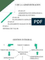 Presentación Proyectos 4