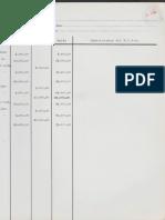 Registros contables de la cuenta corriente de Roberto J. Noble - 15 de julio 1940 foliacion 266 HCDN
