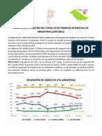 Ocupacion de Camas de Uti Argentina 2 de Julio 2021