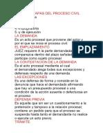 semana 1FASES O ETAPAS DEL PROCESO CIVIL